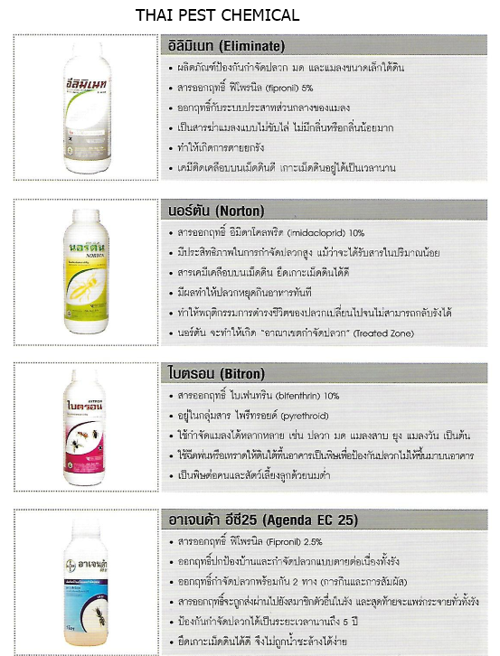 Where to buy Pest Control Products in Phnom Penh, Siem Reap Cambodia & Myanmar?